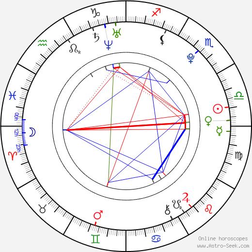 Cameron Hems astro natal birth chart, Cameron Hems horoscope, astrology