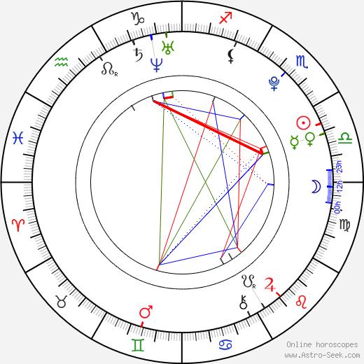 Carlie Casey astro natal birth chart, Carlie Casey horoscope, astrology
