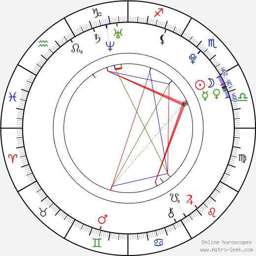 Carly Schroeder tema natale, oroscopo, Carly Schroeder oroscopi gratuiti, astrologia