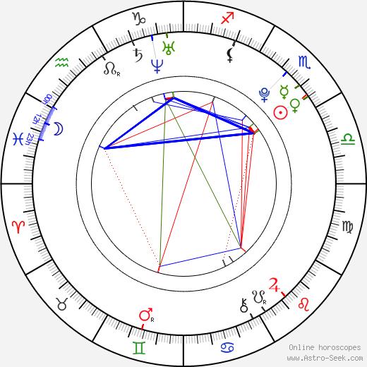Constance Jablonski tema natale, oroscopo, Constance Jablonski oroscopi gratuiti, astrologia