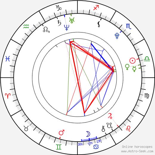 Damaris Lewis tema natale, oroscopo, Damaris Lewis oroscopi gratuiti, astrologia