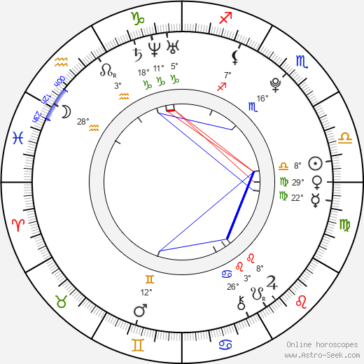 David Ostřížek birth chart, biography, wikipedia 2019, 2020