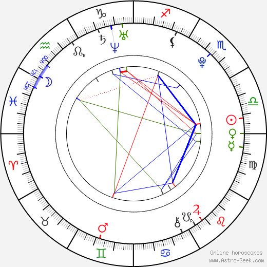 David Ostřížek birth chart, David Ostřížek astro natal horoscope, astrology