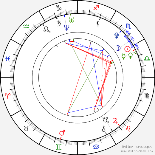 Emese Laszlo birth chart, Emese Laszlo astro natal horoscope, astrology