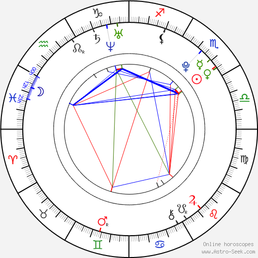 Eric Saade birth chart, Eric Saade astro natal horoscope, astrology