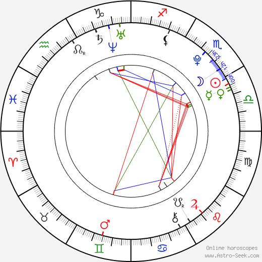 Janet Leon tema natale, oroscopo, Janet Leon oroscopi gratuiti, astrologia