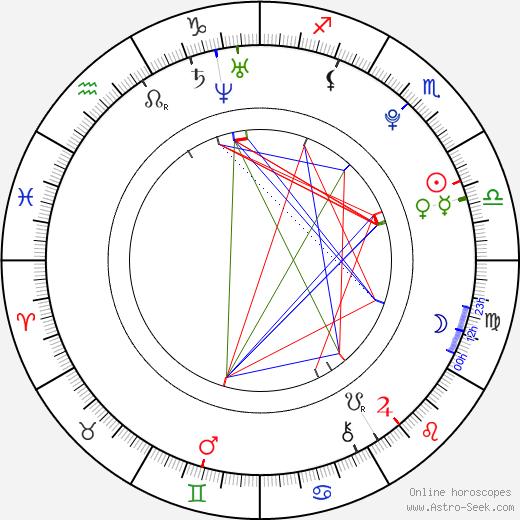 Jeon Ji-Yoon tema natale, oroscopo, Jeon Ji-Yoon oroscopi gratuiti, astrologia
