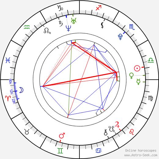 Jessie Barthel tema natale, oroscopo, Jessie Barthel oroscopi gratuiti, astrologia