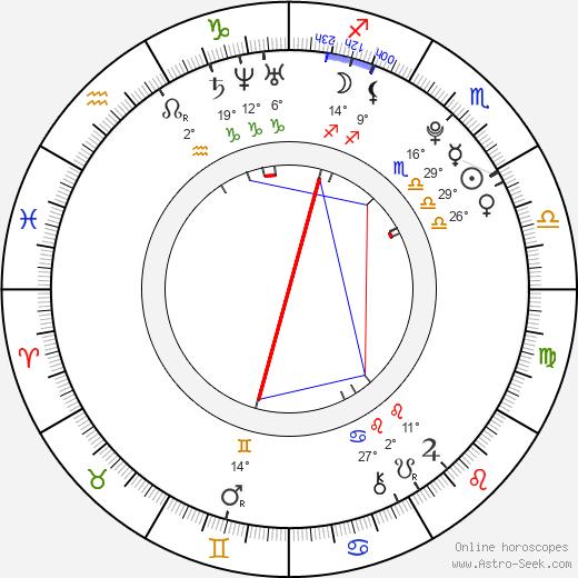 Jonathan Lipnicki birth chart, biography, wikipedia 2019, 2020