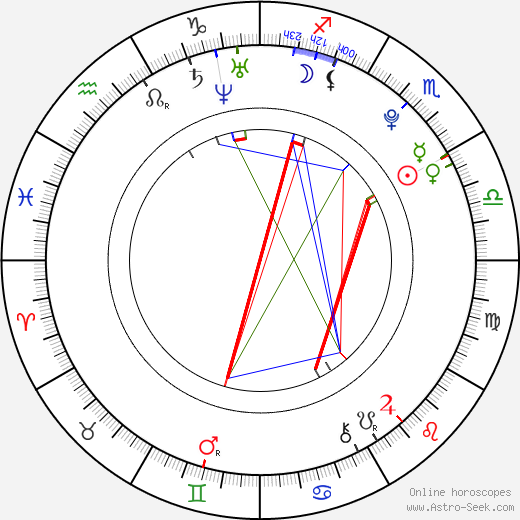 Jonathan Lipnicki astro natal birth chart, Jonathan Lipnicki horoscope, astrology