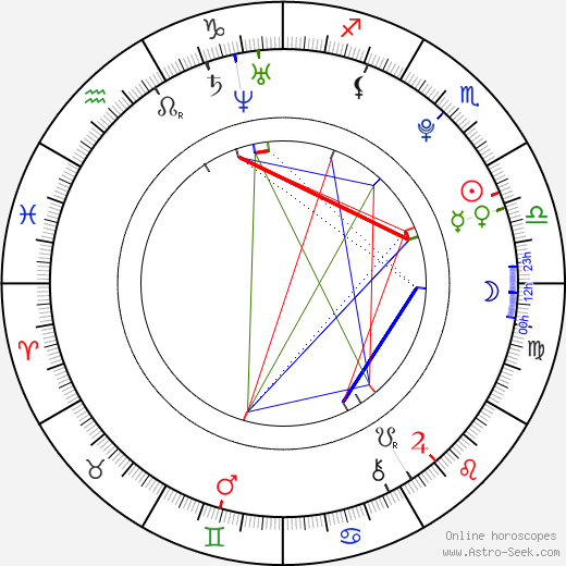 Katarína Babalová tema natale, oroscopo, Katarína Babalová oroscopi gratuiti, astrologia