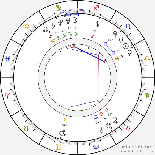 Kirby Bliss Blanton birth chart, biography, wikipedia 2019, 2020