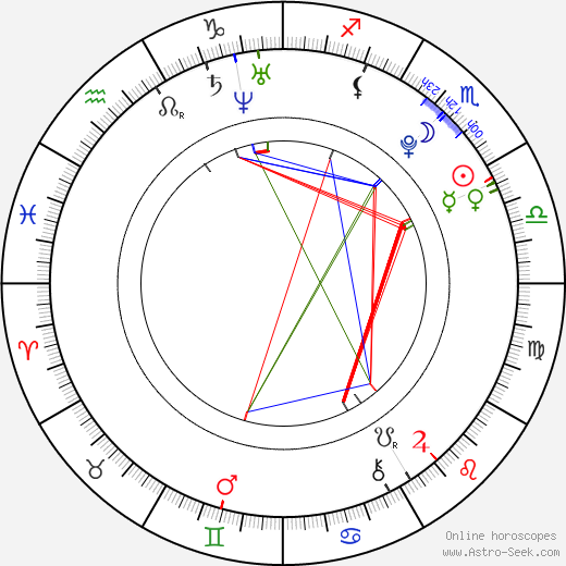 Ksenia Doronina tema natale, oroscopo, Ksenia Doronina oroscopi gratuiti, astrologia