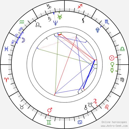 Liv Lisa Fries день рождения гороскоп, Liv Lisa Fries Натальная карта онлайн
