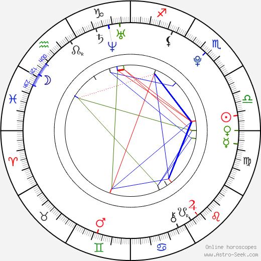 René Bošel'a tema natale, oroscopo, René Bošel'a oroscopi gratuiti, astrologia