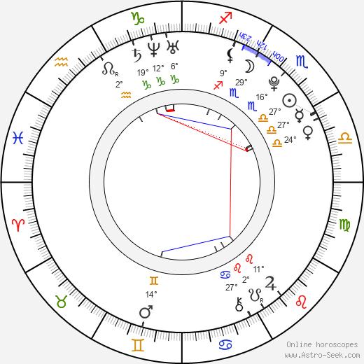 Ricky Rubio tema natale, biography, Biografia da Wikipedia 2020, 2021