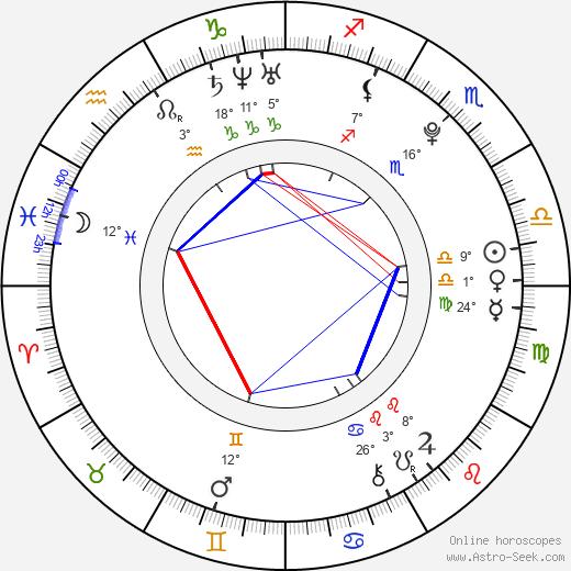 Samantha Barks birth chart, biography, wikipedia 2020, 2021