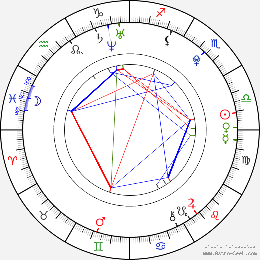 Samantha Barks birth chart, Samantha Barks astro natal horoscope, astrology
