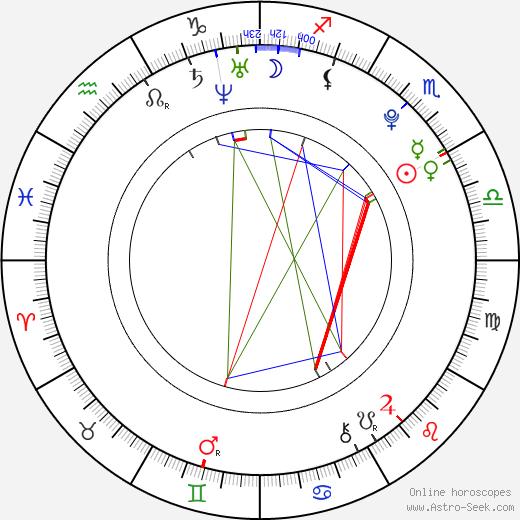 Stevie Brock tema natale, oroscopo, Stevie Brock oroscopi gratuiti, astrologia