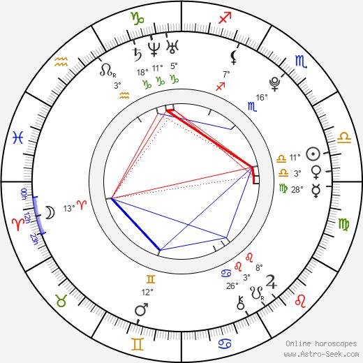 Tara Shelley birth chart, biography, wikipedia 2019, 2020