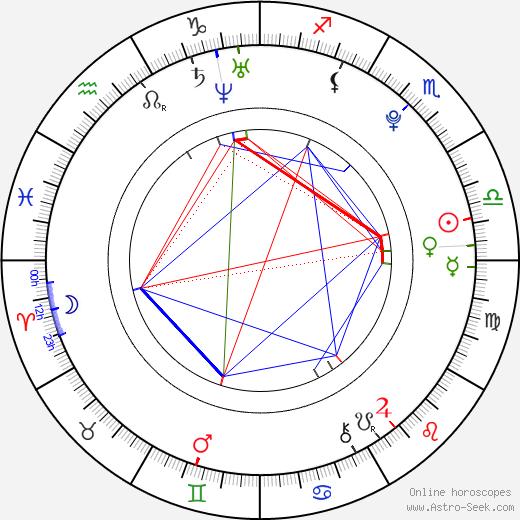 Tara Shelley birth chart, Tara Shelley astro natal horoscope, astrology