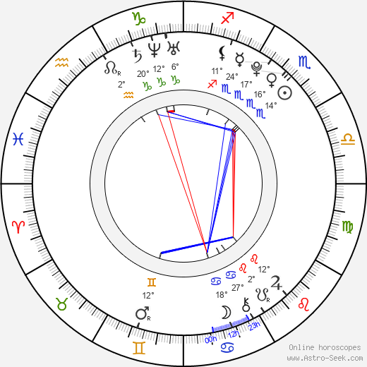 Ada Kukkonen birth chart, biography, wikipedia 2018, 2019