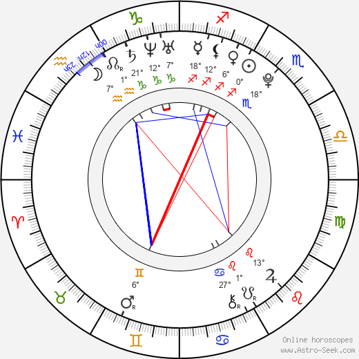 Amia Miley birth chart, biography, wikipedia 2019, 2020