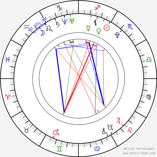 Amia Miley astro natal birth chart, Amia Miley horoscope, astrology