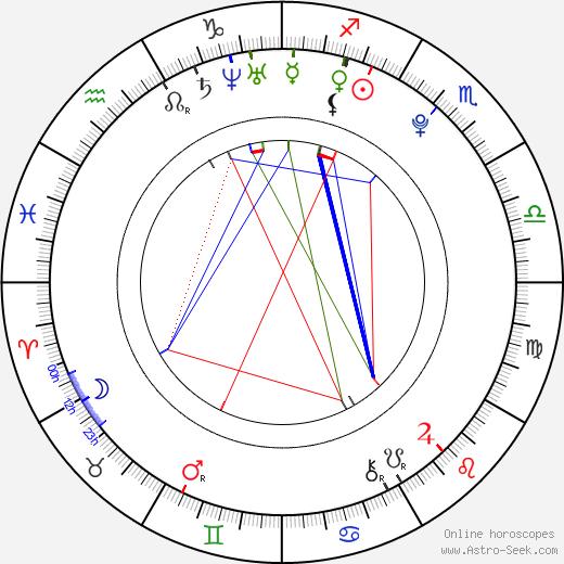 Diego Boneta birth chart, Diego Boneta astro natal horoscope, astrology