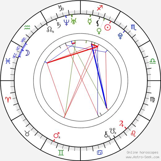 Hong Joo Hyun astro natal birth chart, Hong Joo Hyun horoscope, astrology