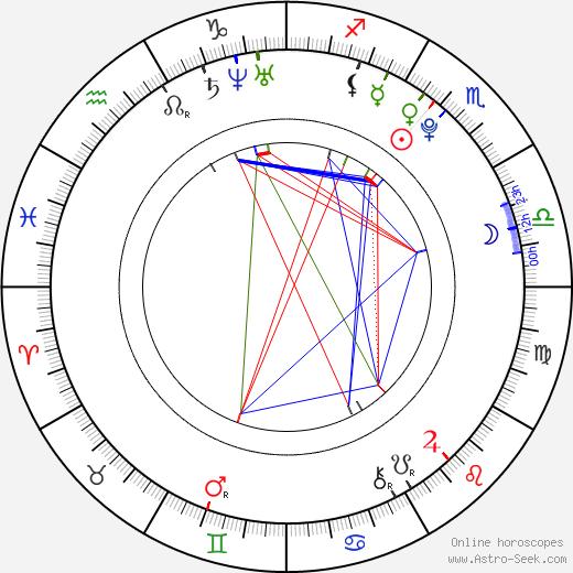 Джессика Джейкобс Jessie Jacobs день рождения гороскоп, Jessie Jacobs Натальная карта онлайн
