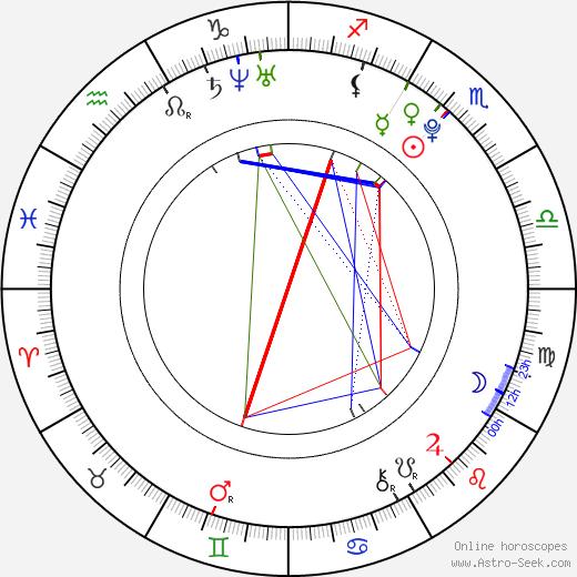 McCanna Anthony Sinise tema natale, oroscopo, McCanna Anthony Sinise oroscopi gratuiti, astrologia