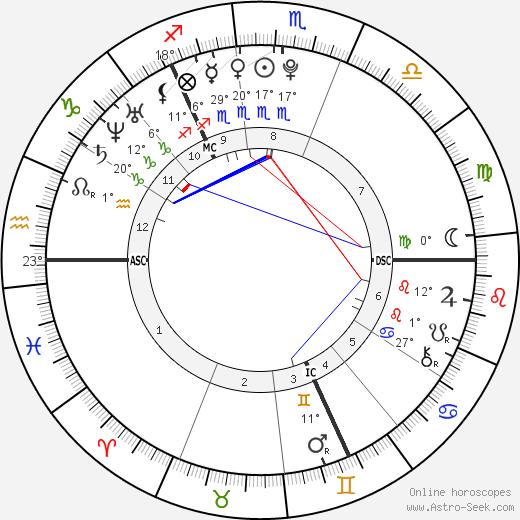 Megan Turner tema natale, biography, Biografia da Wikipedia 2020, 2021