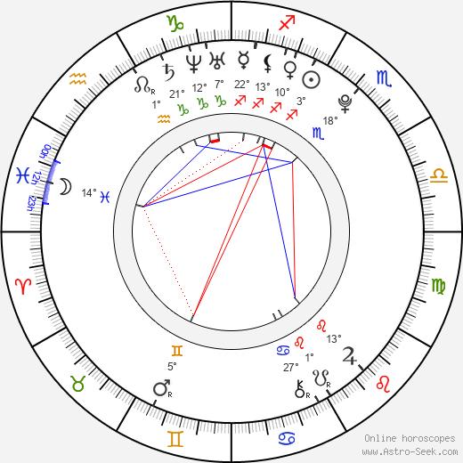 Rita Ora tema natale, biography, Biografia da Wikipedia 2020, 2021