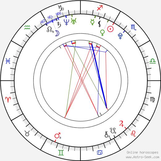 Seo Eun Kwang tema natale, oroscopo, Seo Eun Kwang oroscopi gratuiti, astrologia