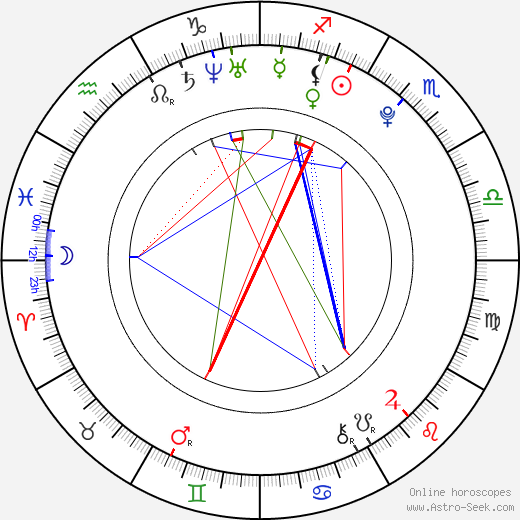 Shane Haboucha день рождения гороскоп, Shane Haboucha Натальная карта онлайн