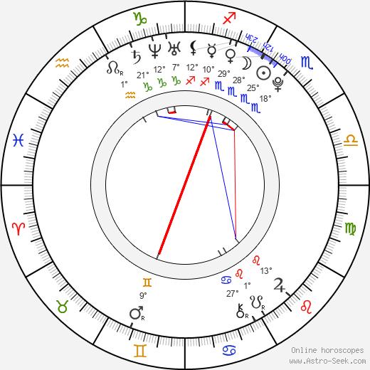 Shanica Knowles tema natale, biography, Biografia da Wikipedia 2020, 2021