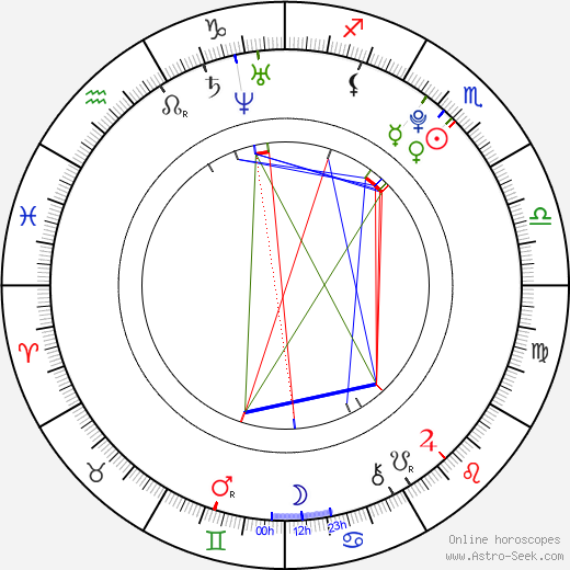 Wu Yifan tema natale, oroscopo, Wu Yifan oroscopi gratuiti, astrologia
