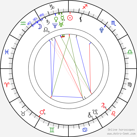Andrea Guasch astro natal birth chart, Andrea Guasch horoscope, astrology
