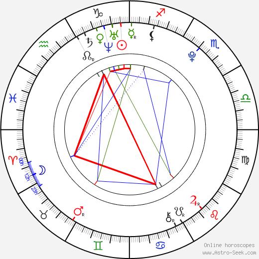 Andy Biersack tema natale, oroscopo, Andy Biersack oroscopi gratuiti, astrologia