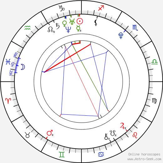 Anna Maria Perez de Tagle astro natal birth chart, Anna Maria Perez de Tagle horoscope, astrology