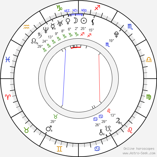 Ashley Edner birth chart, biography, wikipedia 2018, 2019