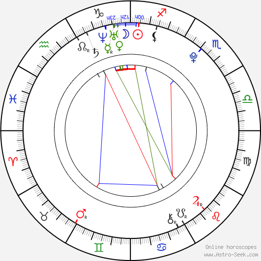 Ashley Edner astro natal birth chart, Ashley Edner horoscope, astrology