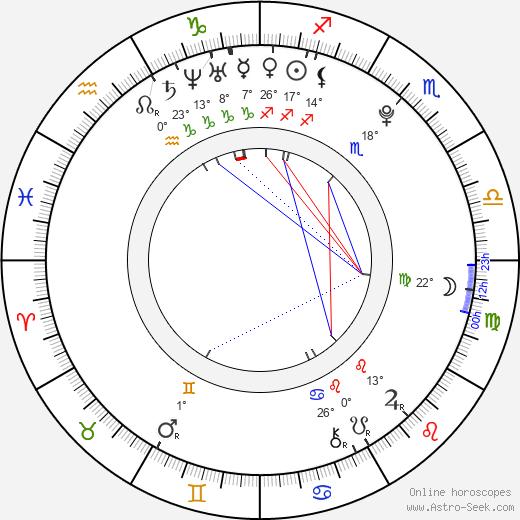 Christina Klein birth chart, biography, wikipedia 2018, 2019