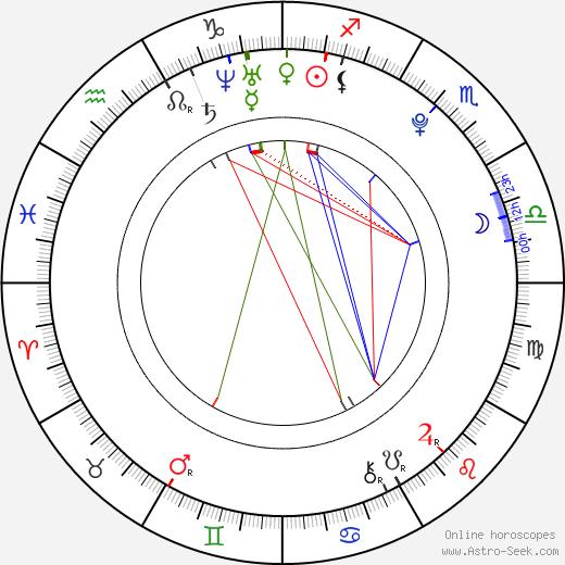 Dagmar Popovičová tema natale, oroscopo, Dagmar Popovičová oroscopi gratuiti, astrologia