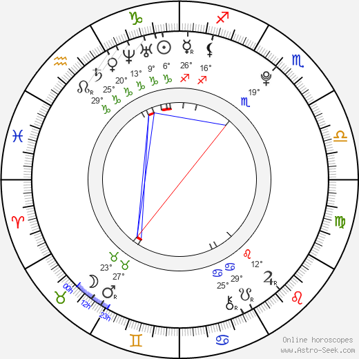 David Archuleta birth chart, biography, wikipedia 2019, 2020