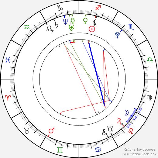 Ida Nowakowska tema natale, oroscopo, Ida Nowakowska oroscopi gratuiti, astrologia