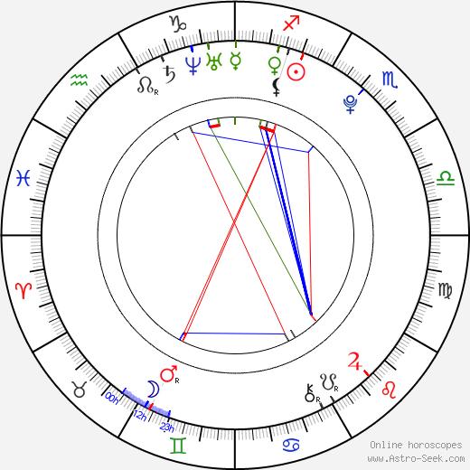 Jean-Luke Figueroa birth chart, Jean-Luke Figueroa astro natal horoscope, astrology