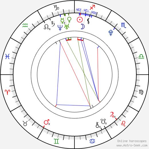 Julito McCullum tema natale, oroscopo, Julito McCullum oroscopi gratuiti, astrologia