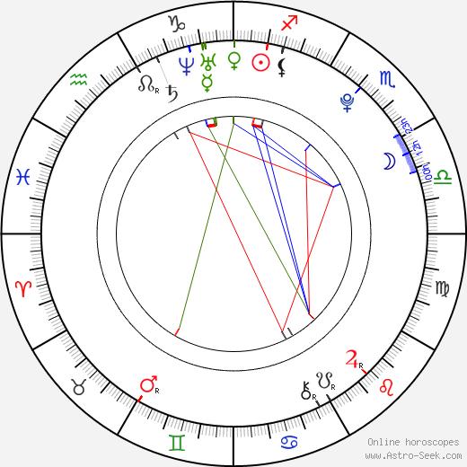Lee Seung Hyun tema natale, oroscopo, Lee Seung Hyun oroscopi gratuiti, astrologia